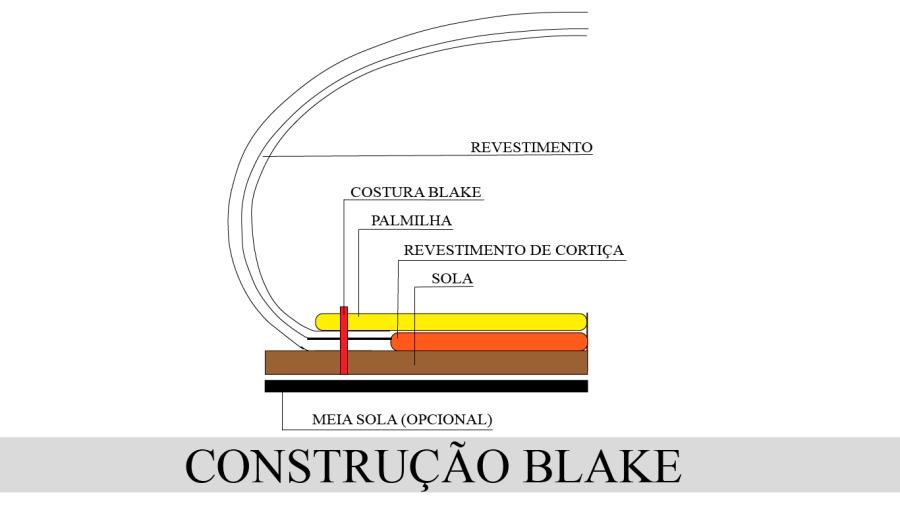 BLAKE STICH INFORGRAPHIC-100