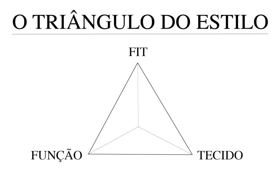 STYLE TRIANGLE